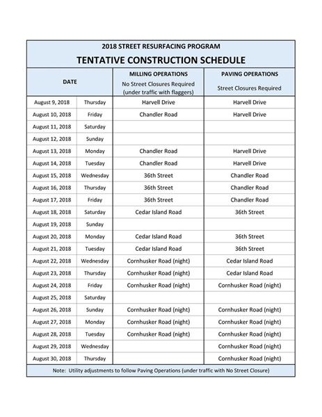 City of Bellevue Public Works Department Release Updated Street Resurfacing Schedule